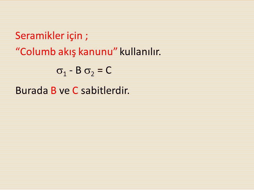 Seramikler için ; Columb akış kanunu kullanılır.  1 - B  2 = C Burada B ve C sabitlerdir.