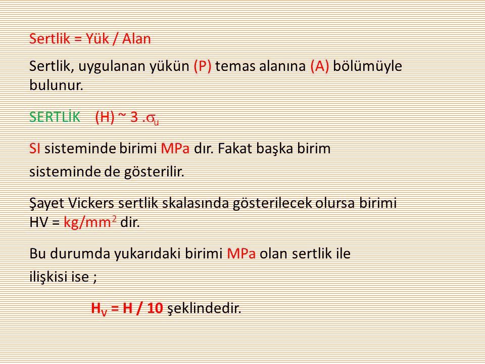 Sertlik = Yük / Alan Sertlik, uygulanan yükün (P) temas alanına (A) bölümüyle bulunur.