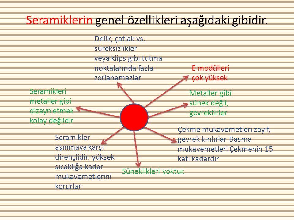 Seramiklerin genel özellikleri aşağıdaki gibidir.Delik, çatlak vs.
