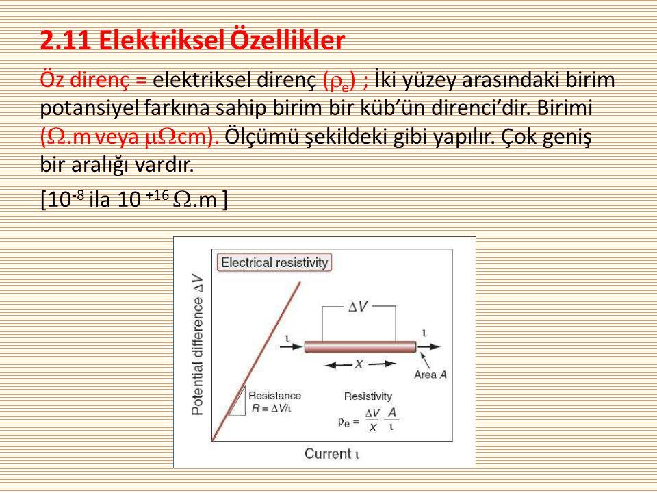 2.11 Elektriksel Özellikler Öz direnç = elektriksel direnç (  e ) ; İki yüzey arasındaki birim potansiyel farkına sahip birim bir küb'ün direnci'dir.