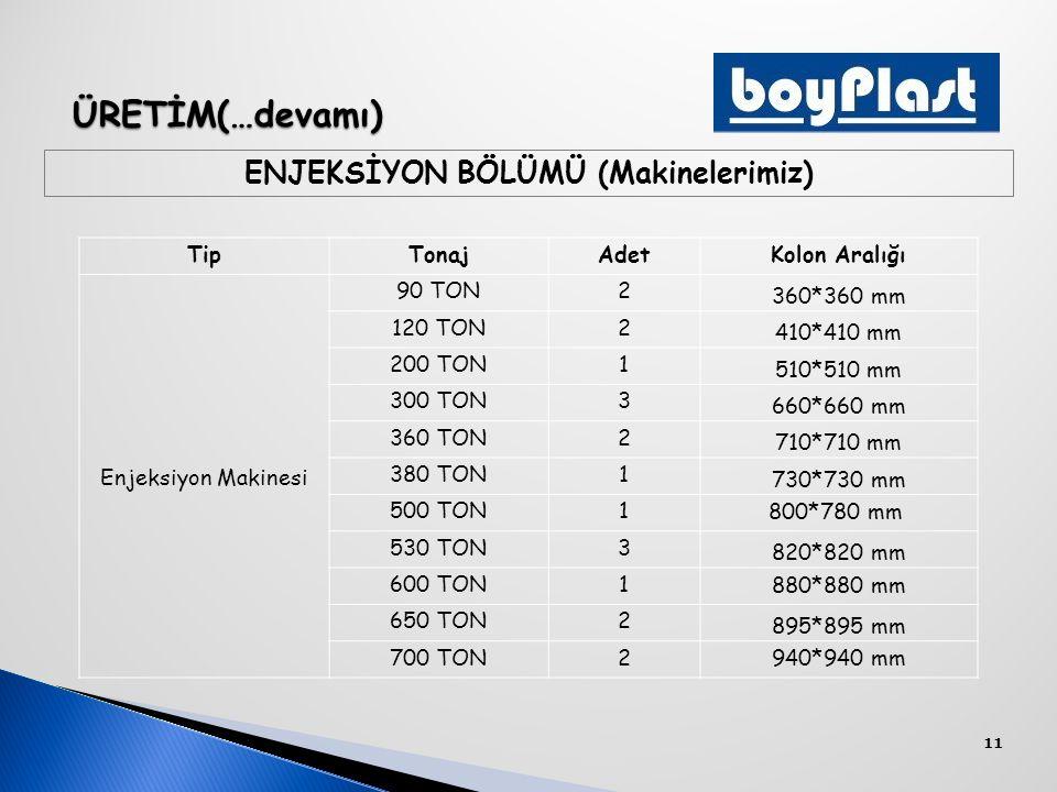 11 ÜRETİM(…devamı) ENJEKSİYON BÖLÜMÜ (Makinelerimiz) TipTonajAdetKolon Aralığı Enjeksiyon Makinesi 90 TON2 360*360 mm 120 TON2 410*410 mm 200 TON1 510