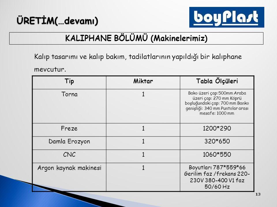 TipMiktarTabla Ölçüleri Torna1 Bako üzeri çap:500mm Araba üzeri çap: 270 mm Köprü boşluğundaki çap: 700 mm Banko genişliği: 340 mm Puntolar arası mesa