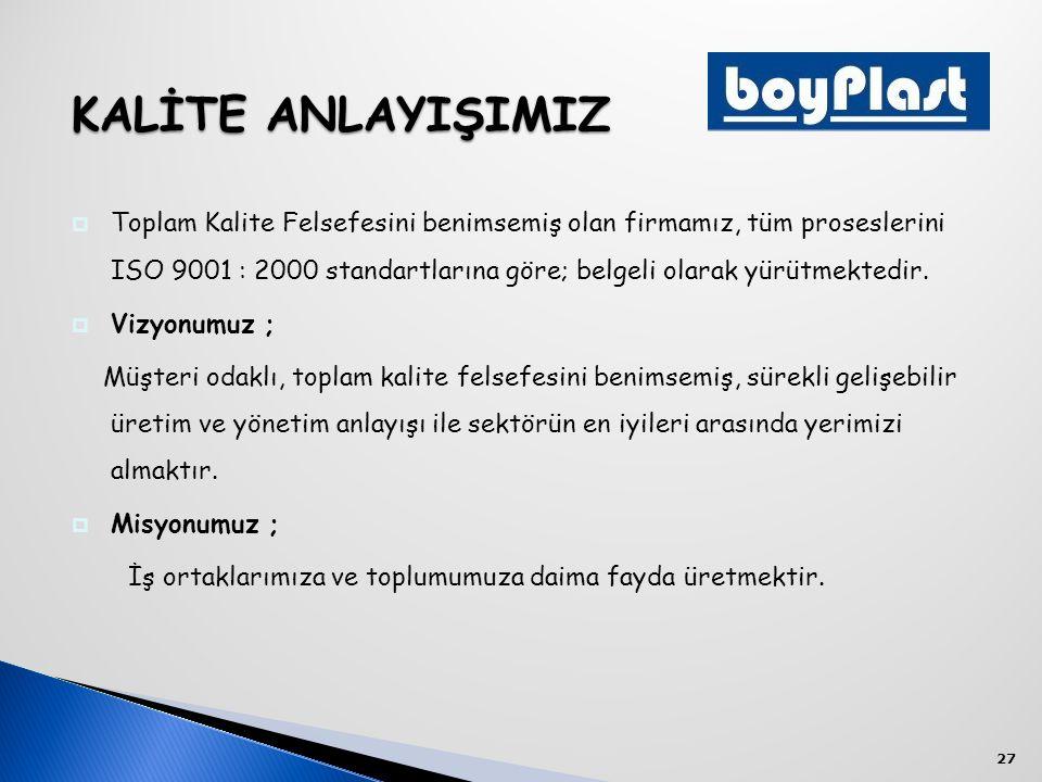 27  Toplam Kalite Felsefesini benimsemiş olan firmamız, tüm proseslerini ISO 9001 : 2000 standartlarına göre; belgeli olarak yürütmektedir.  Vizyonu