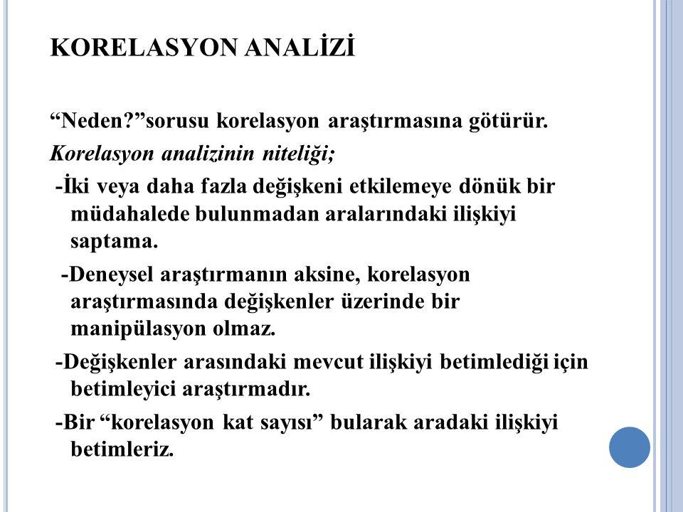 """KORELASYON ANALİZİ """"Neden?""""sorusu korelasyon araştırmasına götürür. Korelasyon analizinin niteliği; -İki veya daha fazla değişkeni etkilemeye dönük bi"""