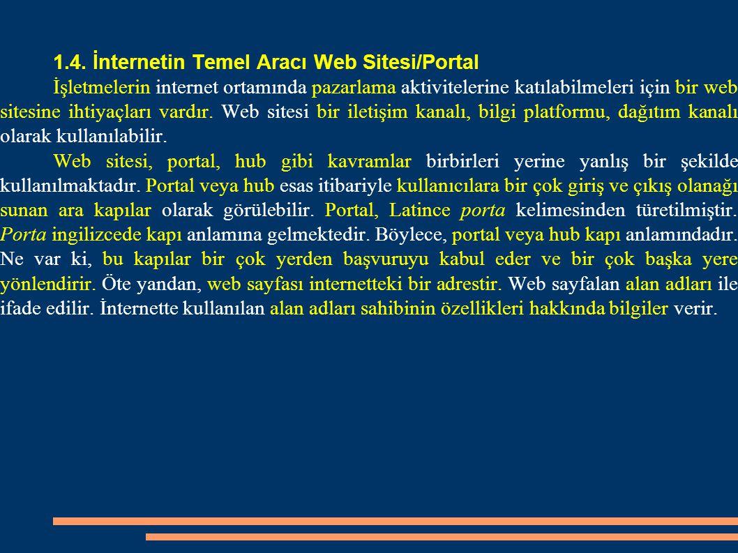 1.4. İnternetin Temel Aracı Web Sitesi/Portal İşletmelerin internet ortamında pazarlama aktivitelerine katılabilmeleri için bir web sitesine ihtiyaçla