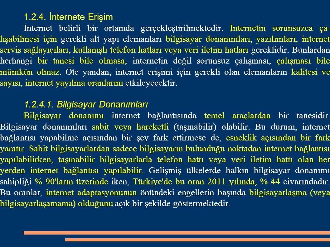1.2.4.İnternete Erişim İnternet belirli bir ortamda gerçekleştirilmektedir.
