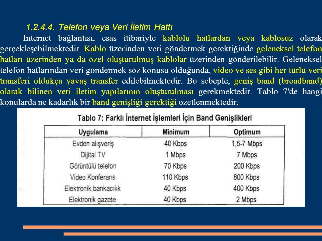 Tablo 7 den de anlaşılacağı üzere, farklı internet uygulamaları için farklı band genişlikleri gerekmektedir.