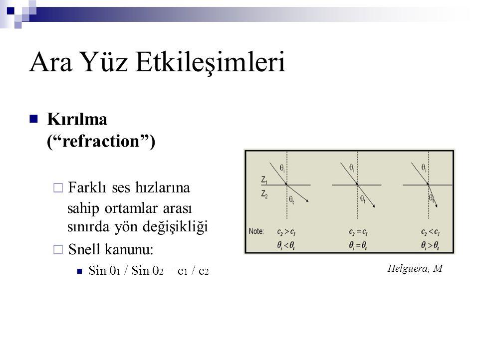 """Ara Yüz Etkileşimleri  Kırılma (""""refraction"""")  Farklıses hızlarına sahip ortamlar arası sınırda yön değişikliği  Snell kanunu:  Sin  1 / Sin  2"""