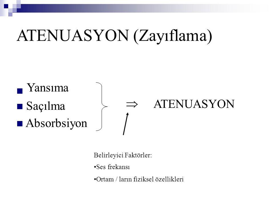 ATENUASYON (Zayıflama)  ATENUASYON Yansıma   Saçılma  Absorbsiyon Belirleyici Faktörler: •Ses frekansı •Ortam / ların fiziksel özellikleri