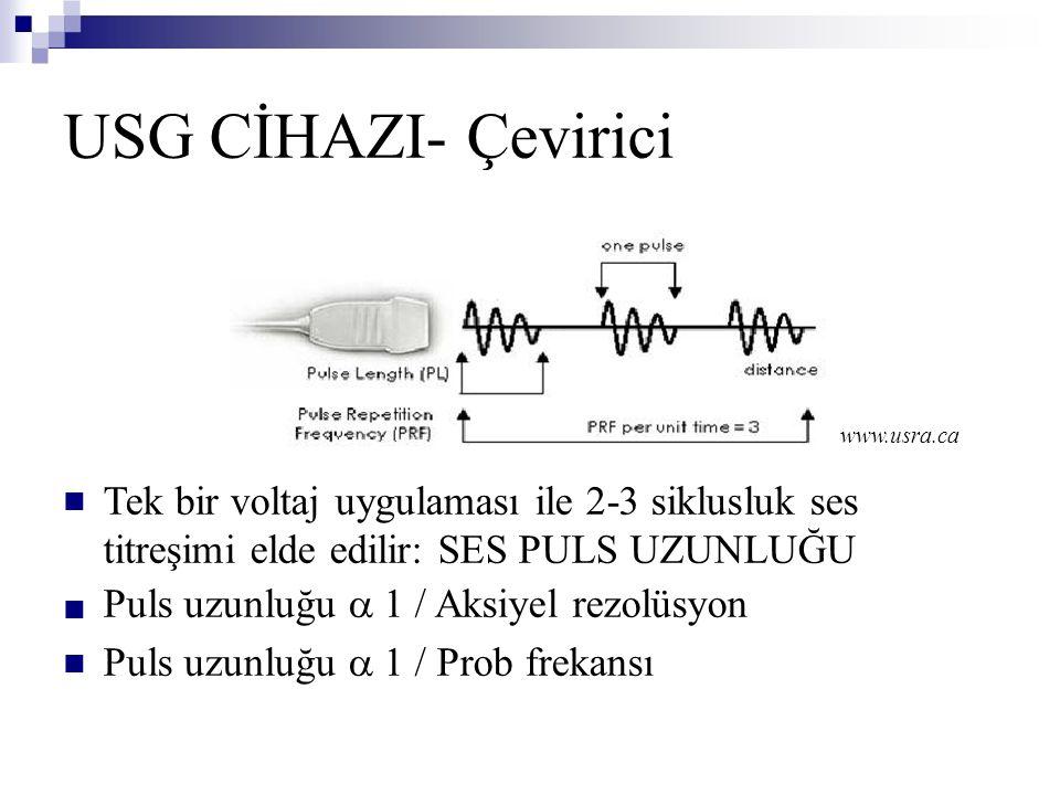 USG CİHAZI- Çevirici  www.usra.ca Tek bir voltaj uygulaması ile 2-3 siklusluk ses titreşimi elde edilir: SES PULS UZUNLUĞU Puls uzunluğu  1 / A