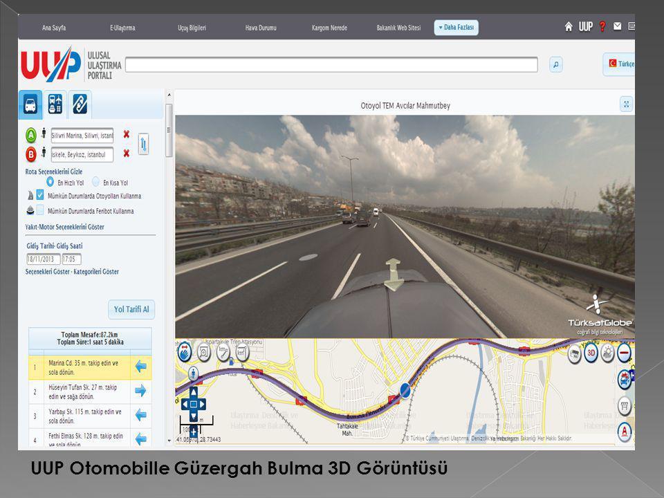 UUP Otomobille Güzergah Bulma 3D Görüntüsü