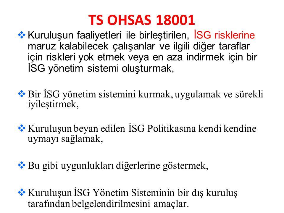 TS OHSAS 18001  Kuruluşun faaliyetleri ile birleştirilen, İSG risklerine maruz kalabilecek çalışanlar ve ilgili diğer taraflar için riskleri yok etme