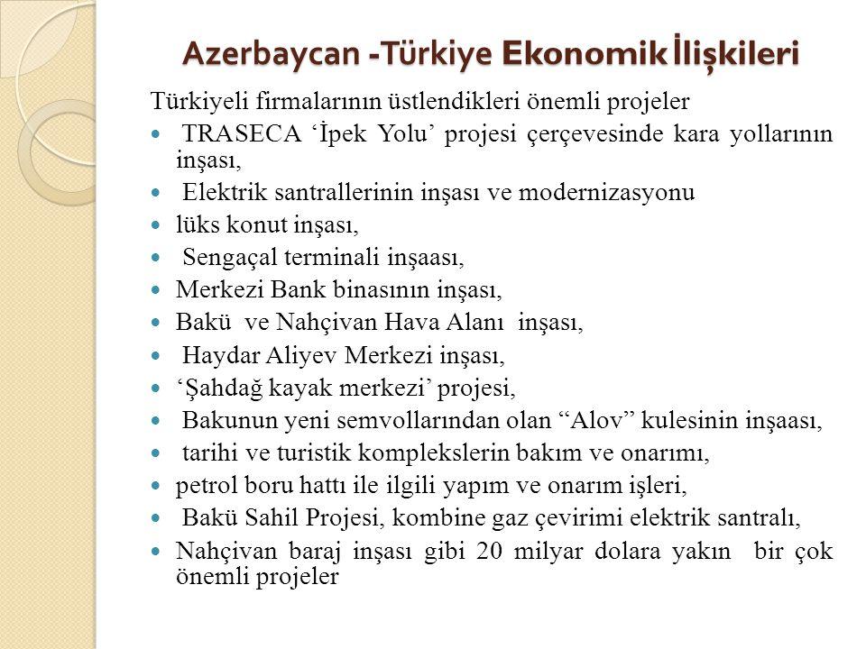 Azerbaycan -Türkiye Ekonomik İ lişkileri Türkiyeli firmalarının üstlendikleri önemli projeler  TRASECA 'İpek Yolu' projesi çerçevesinde kara yolların
