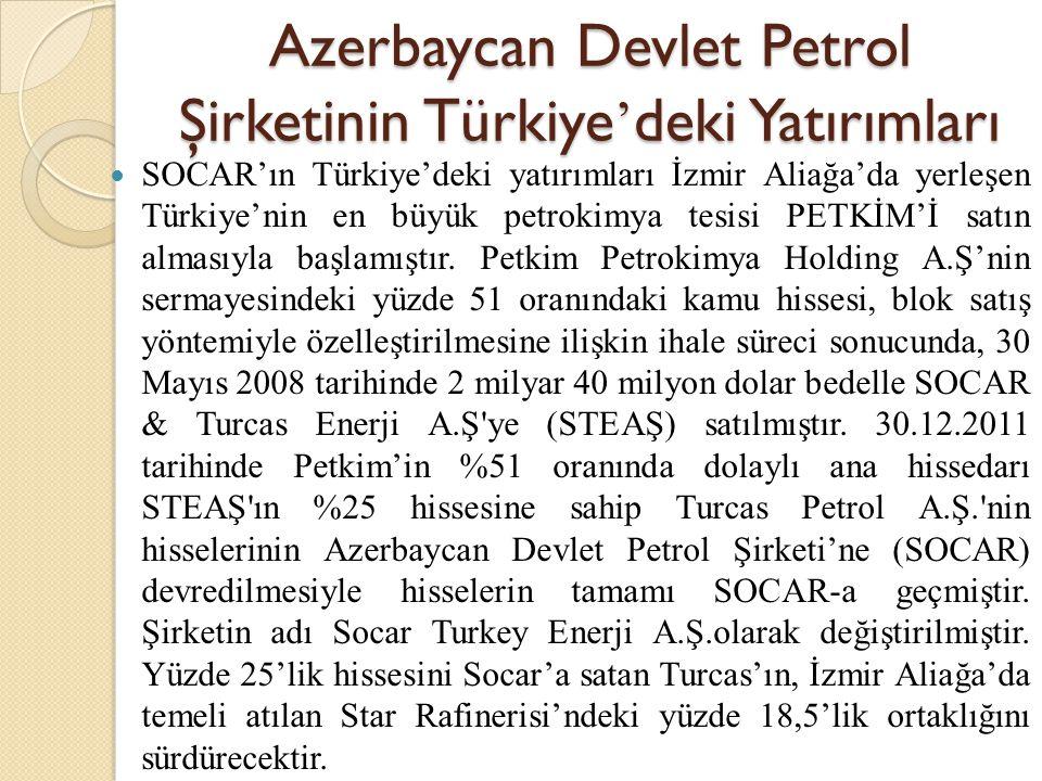 Azerbaycan Devlet Petrol Şirketinin Türkiye ' deki Yatırımları  SOCAR'ın Türkiye'deki yatırımları İzmir Aliağa'da yerleşen Türkiye'nin en büyük petro