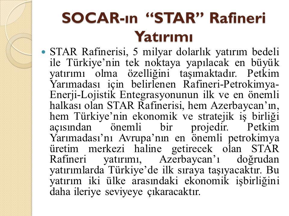 """SOCAR-ın """"STAR"""" Rafineri Yatırımı  STAR Rafinerisi, 5 milyar dolarlık yatırım bedeli ile Türkiye'nin tek noktaya yapılacak en büyük yatırımı olma öze"""