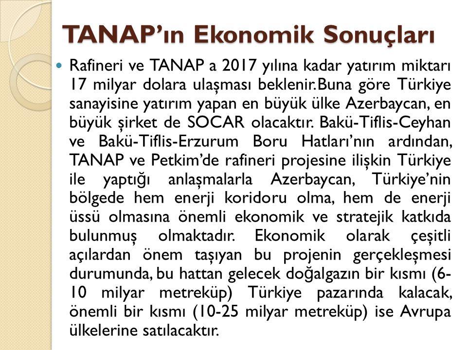 TANAP'ın Ekonomik Sonuçları  Rafineri ve TANAP a 2017 yılına kadar yatırım miktarı 17 milyar dolara ulaşması beklenir.Buna göre Türkiye sanayisine ya