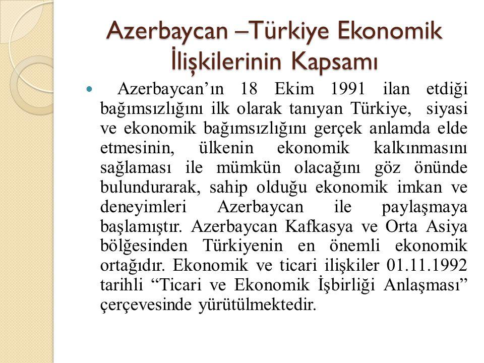 Azerbaycan –Türkiye Ekonomik İlişkilerinin Kapsamı  Azerbaycan'da faaliyet gösteren yaklaşık 3500 yabancı şirketin, binden fazlası Türkiye sermayelidir.