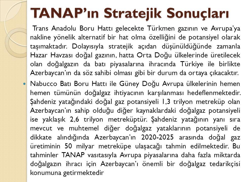 TANAP'ın Stratejik Sonuçları Trans Anadolu Boru Hattı gelecekte Türkmen gazının ve Avrupa'ya nakline yönelik alternatif bir hat olma özelli ğ ini de p