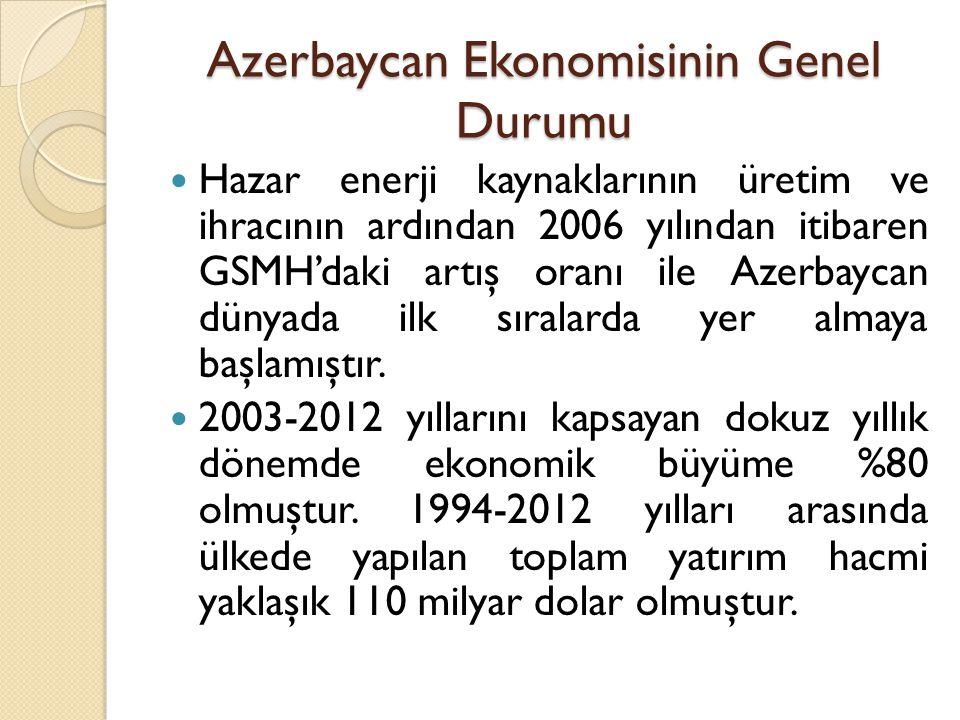 Azerbaycan Ekonomisinin Genel Durumu  Hazar enerji kaynaklarının üretim ve ihracının ardından 2006 yılından itibaren GSMH'daki artış oranı ile Azerba