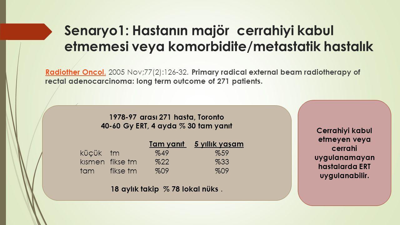 Senaryo1: Hastanın majör cerrahiyi kabul etmemesi veya komorbidite/metastatik hastalık Radiother Oncol.Radiother Oncol. 2005 Nov;77(2):126-32. Primary