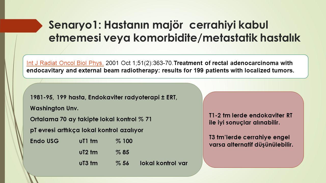 Senaryo1: Hastanın majör cerrahiyi kabul etmemesi veya komorbidite/metastatik hastalık Int J Radiat Oncol Biol Phys.Int J Radiat Oncol Biol Phys. 2001