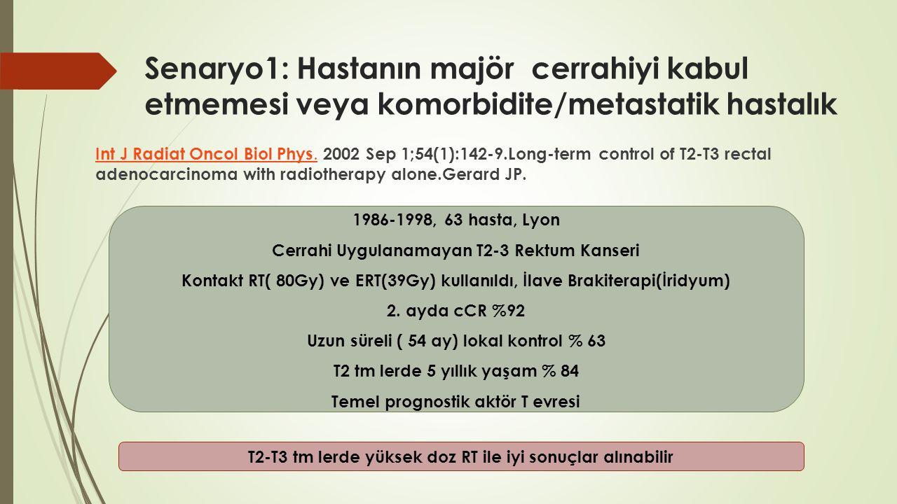 Senaryo1: Hastanın majör cerrahiyi kabul etmemesi veya komorbidite/metastatik hastalık Int J Radiat Oncol Biol Phys.Int J Radiat Oncol Biol Phys. 2002