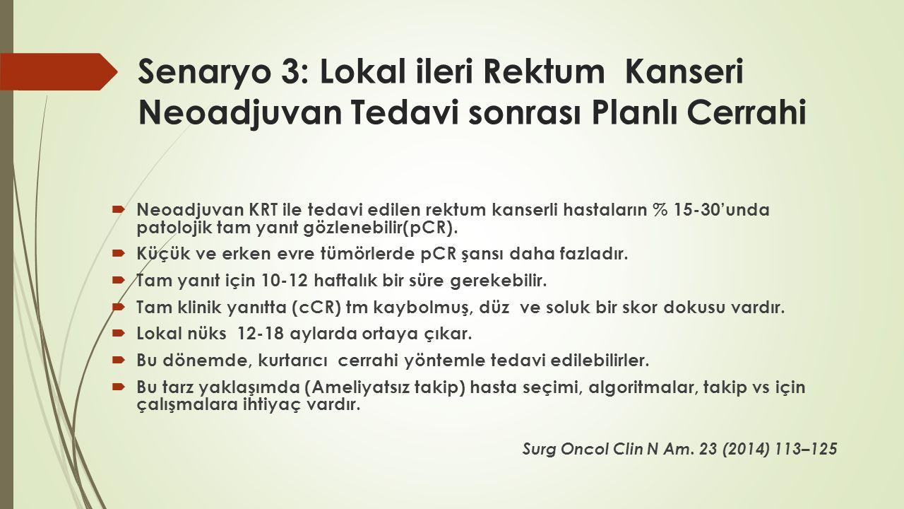 Senaryo 3: Lokal ileri Rektum Kanseri Neoadjuvan Tedavi sonrası Planlı Cerrahi  Neoadjuvan KRT ile tedavi edilen rektum kanserli hastaların % 15-30'unda patolojik tam yanıt gözlenebilir(pCR).