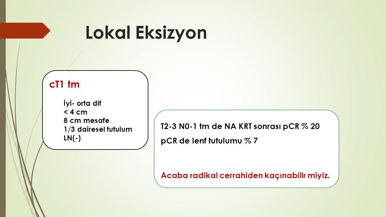 Lokal Eksizyon cT1 tm İyi- orta dif < 4 cm 8 cm mesafe 1/3 dairesel tutulum LN(-) T2-3 N0-1 tm de NA KRT sonrası pCR % 20 pCR de lenf tutulumu % 7 Acaba radikal cerrahiden kaçınabilir miyiz.