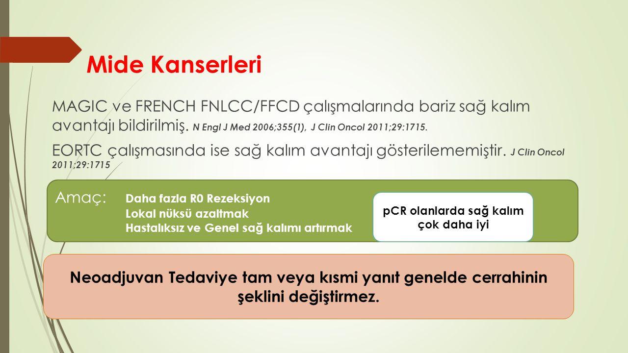Mide Kanserleri MAGIC ve FRENCH FNLCC/FFCD çalışmalarında bariz sağ kalım avantajı bildirilmiş. N Engl J Med 2006;355(1), J Clin Oncol 2011;29:1715. E