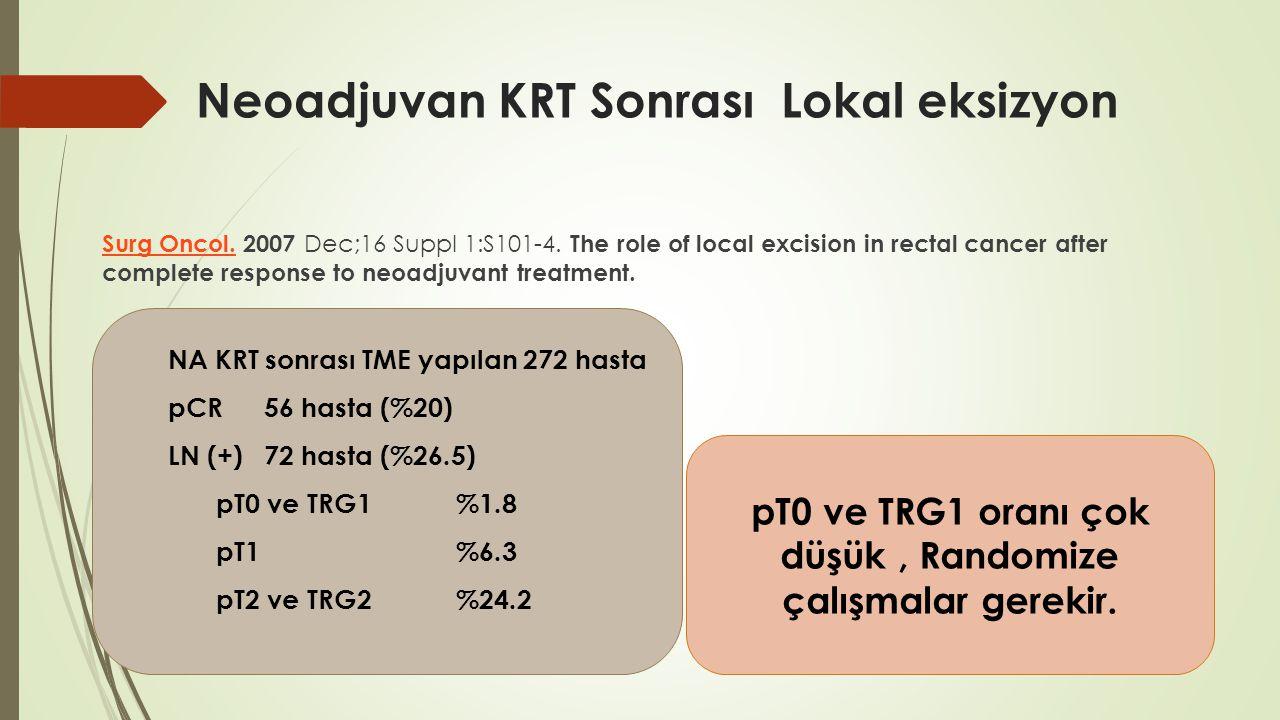 Neoadjuvan KRT Sonrası Lokal eksizyon Surg Oncol.Surg Oncol. 2007 Dec;16 Suppl 1:S101-4. The role of local excision in rectal cancer after complete re