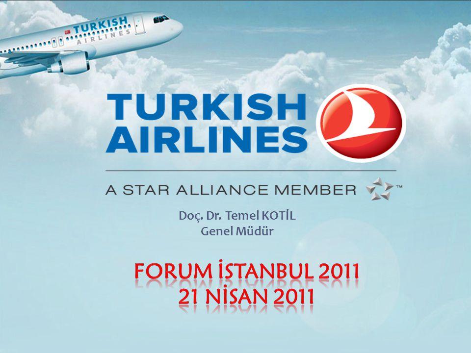 22 Uçuş Nokta Sayısı - Avrupa *Yaz-2011 tarife dönemi planlamasıdır.