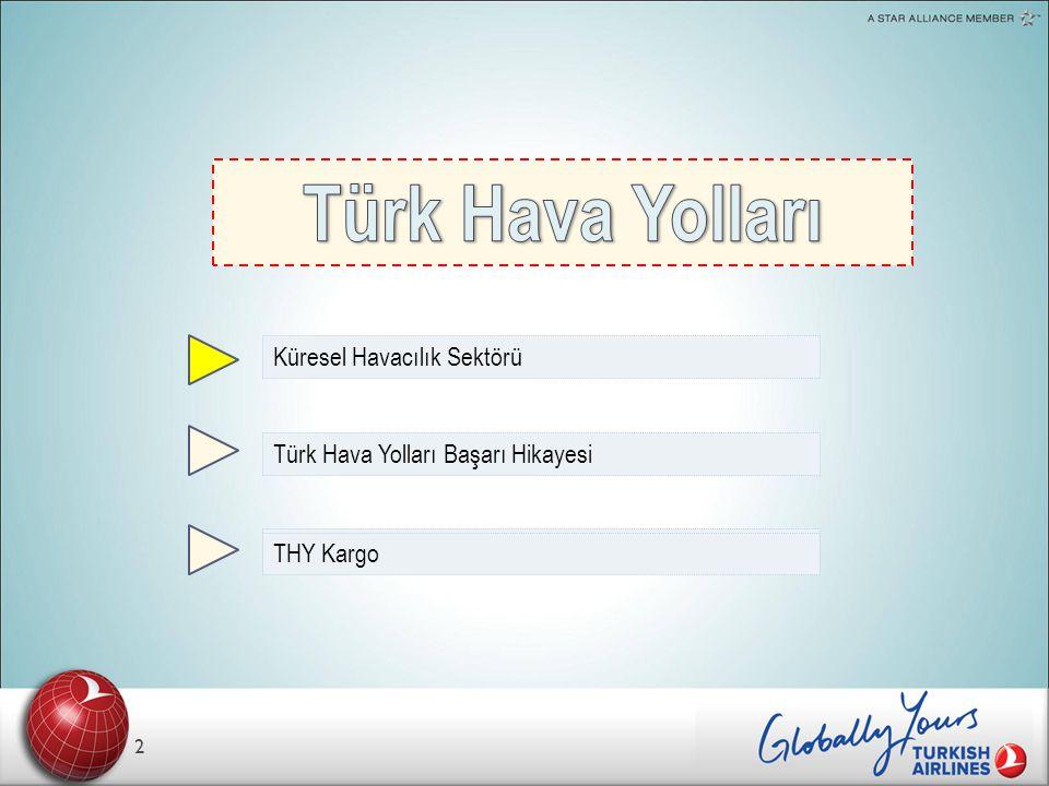 2 Küresel Havacılık Sektörü Türk Hava Yolları Başarı Hikayesi Türk Hava Yolları Kargo THY Kargo