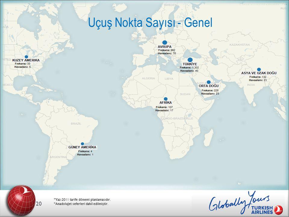 20 Uçuş Nokta Sayısı - Genel *Yaz-2011 tarife dönemi planlamasıdır.