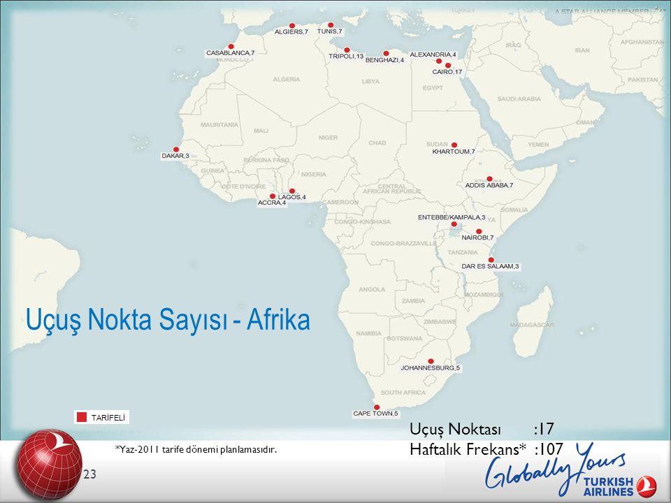 23 Uçuş Nokta Sayısı - Afrika *Yaz-2011 tarife dönemi planlamasıdır.