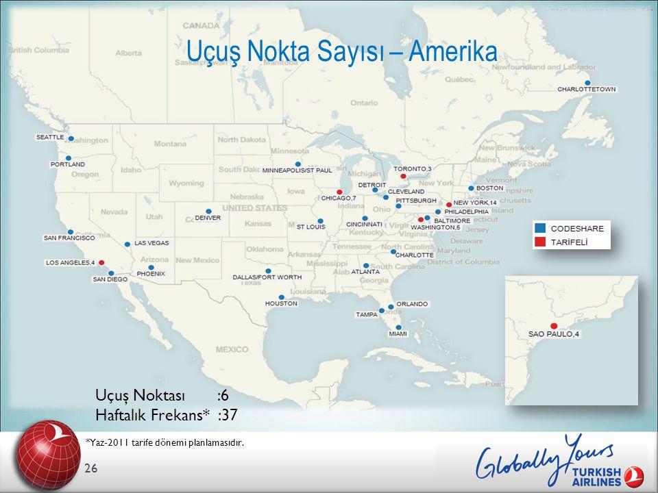 26 Uçuş Nokta Sayısı – Amerika *Yaz-2011 tarife dönemi planlamasıdır.