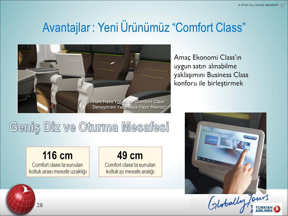 28 Avantajlar : Yeni Ürünümüz Comfort Class Amaç Ekonomi Class'ın uygun satın alınabilme yaklaşımını Business Class konforu ile birleştirmek 116 cm Comfort class'ta sunulan koltuk arası mesafe uzaklığı 49 cm Comfort class'ta sunulan koltuk içi mesafe aralığı