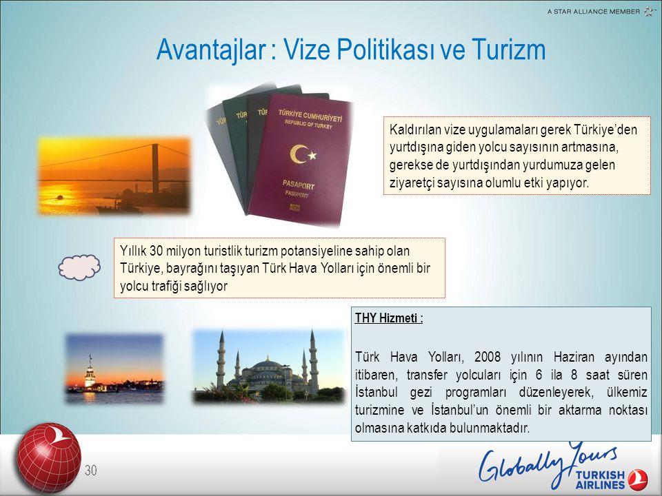 Avantajlar : Vize Politikası ve Turizm 30 Kaldırılan vize uygulamaları gerek Türkiye'den yurtdışına giden yolcu sayısının artmasına, gerekse de yurtdışından yurdumuza gelen ziyaretçi sayısına olumlu etki yapıyor.