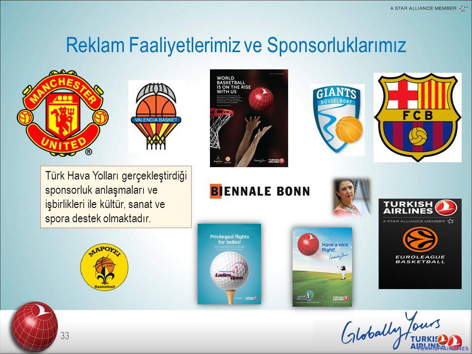33 Türk Hava Yolları gerçekleştirdiği sponsorluk anlaşmaları ve işbirlikleri ile kültür, sanat ve spora destek olmaktadır.