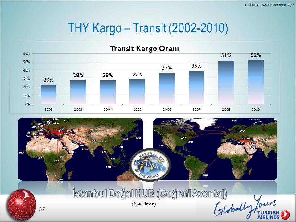 37 THY Kargo – Transit (2002-2010) (Ana Liman)