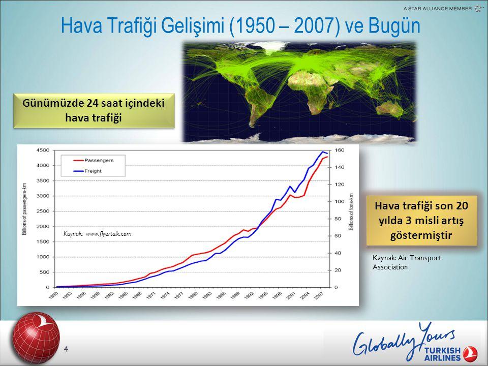 4 Kaynak: Air Transport Association Kaynak: www.flyertalk.com Hava trafiği son 20 yılda 3 misli artış göstermiştir Günümüzde 24 saat içindeki hava trafiği Hava Trafiği Gelişimi (1950 – 2007) ve Bugün