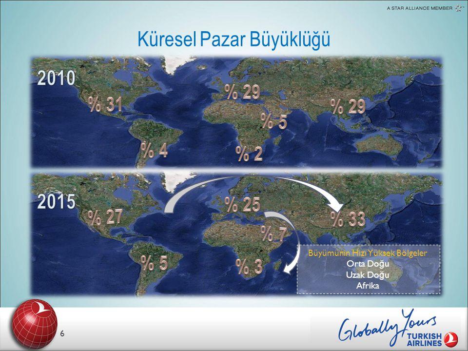 7 Küresel Havacılık Sektörü Türk Hava Yolları Başarı Hikayesi THY Kargo