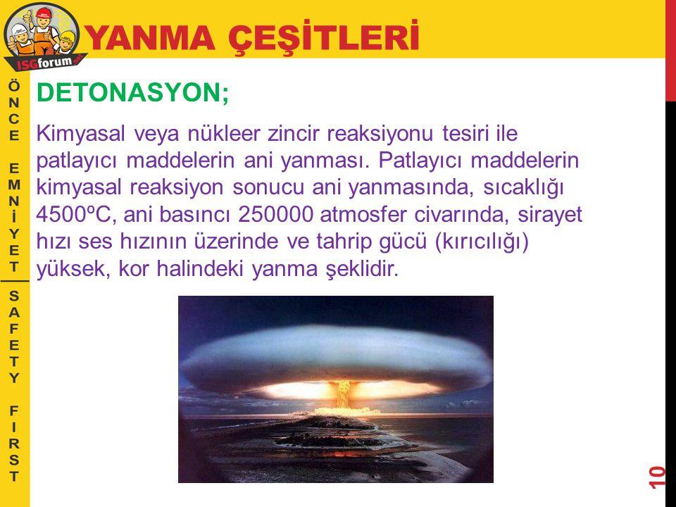 YANMA ÇEŞİTLERİ PARLAMA-PATLAMA ŞEKLİNDE YANMA; Hızlı yanma esnasında yanan cismin ani şekilde enerji çıkararak patlama veya parlamalar şeklinde olan yanmadır.