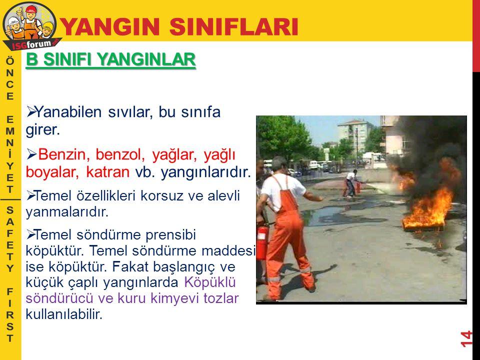 A SINIFI YANGINLAR Katı yanıcı maddeler nedeniyle oluşmuş yangınlardır.