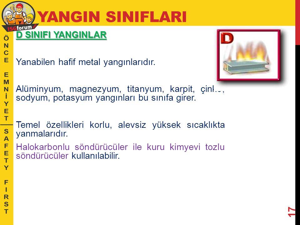 C SINIFI YANGINLAR Gaz halindeki yanıcı madde yangınlarıdır.