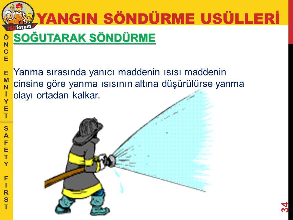 YANGIN SÖNDÜRME USÜLLERİ Bir yangını söndürebilmek için yanmayı oluşturan unsurlardan birinin yok edilmesi gerekmektedir.