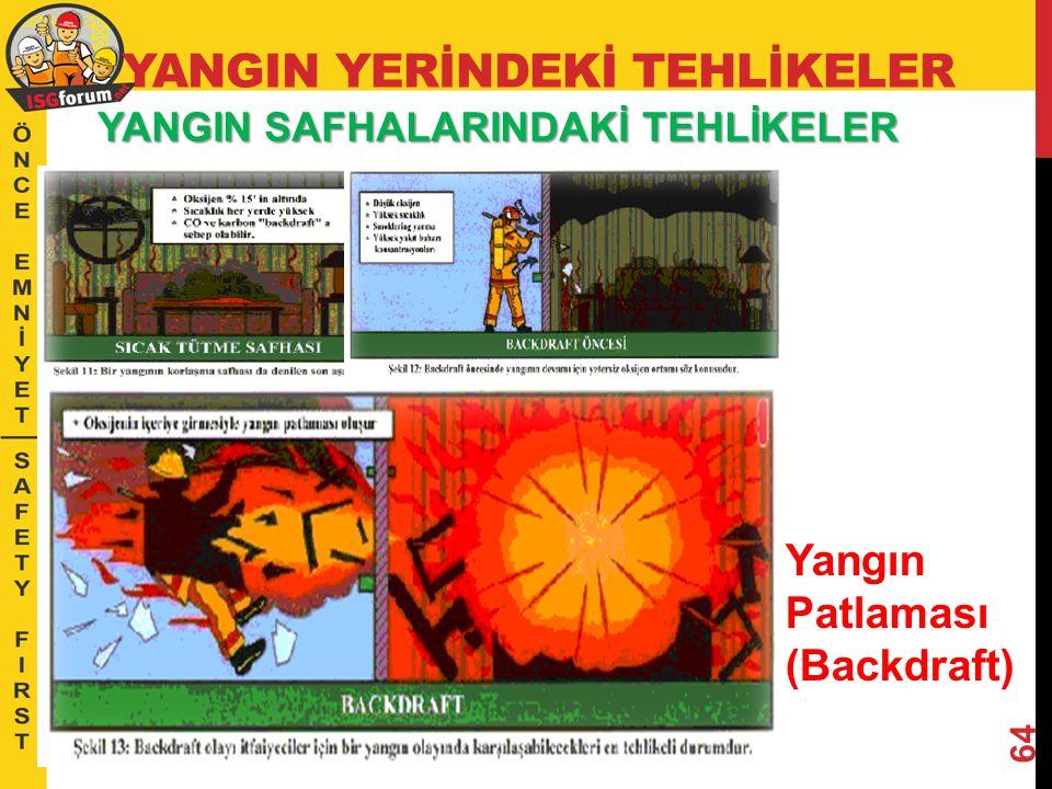 YANGIN YERİNDEKİ TEHLİKELER YANGIN SAFHALARINDAKİ TEHLİKELER 63 Alev Dili Tehlikesi (Flame-Over) Ani Tam Tutuşma Tehlikesi (Flash-Over)