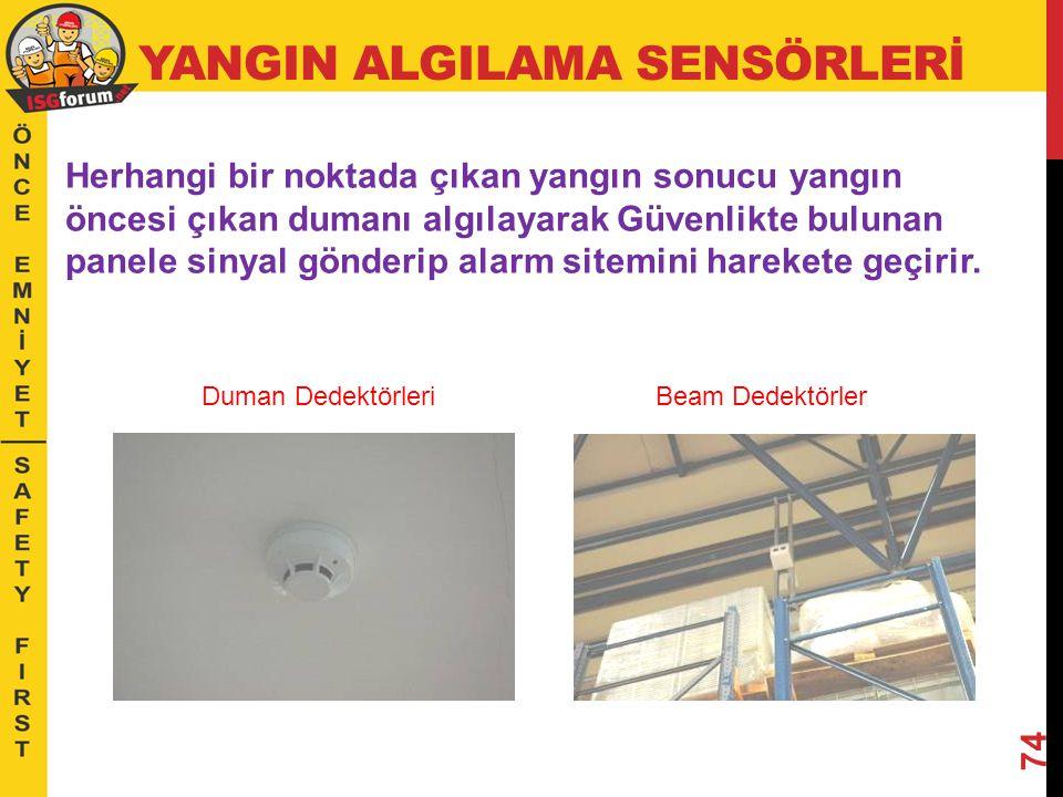 YANGIN ALGILAMA SİSTEMLERİ 73 Tüm fabrika içine monte edilmiş olan Yangın algılama sensörleri; •Duman dedektörleri •Beam dedektörler •Isı dedektörleri •Acil durum butonları vasıtasıyla yangının çıkış aşamasında noktasal olarak tespitini sağlayan sistem