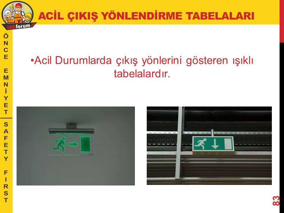 ACİL ÇIKIŞ KAPILARI 82 Acil çıkışlarda kullanılması gereken kapılardır.