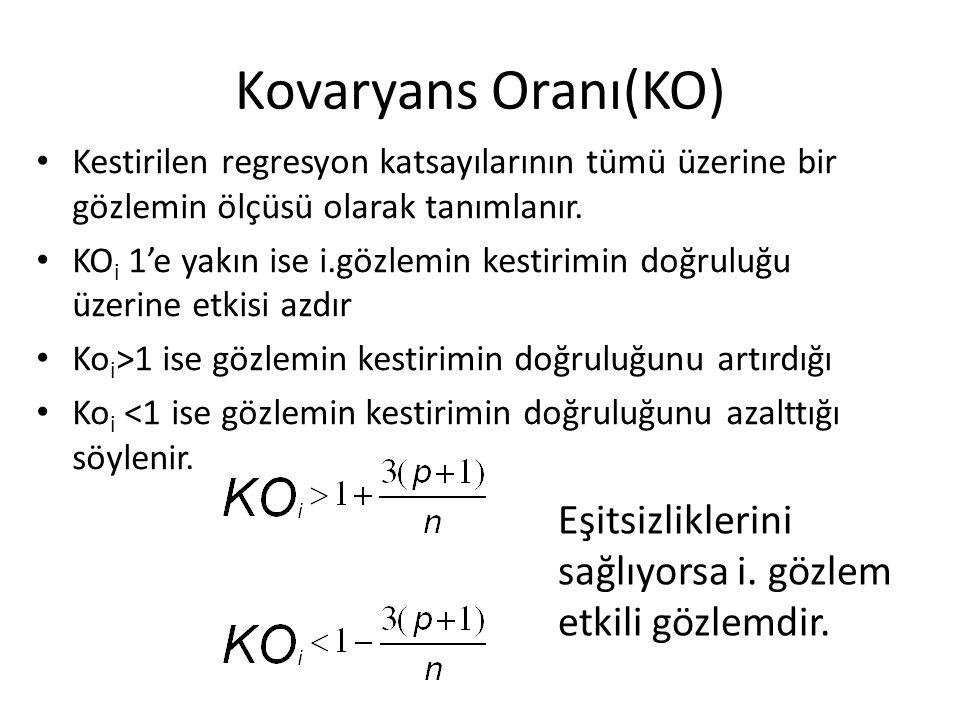 Kovaryans Oranı(KO) • Kestirilen regresyon katsayılarının tümü üzerine bir gözlemin ölçüsü olarak tanımlanır. • KO i 1'e yakın ise i.gözlemin kestirim