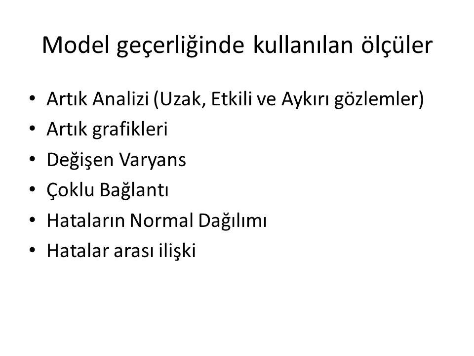 Model geçerliğinde kullanılan ölçüler • Artık Analizi (Uzak, Etkili ve Aykırı gözlemler) • Artık grafikleri • Değişen Varyans • Çoklu Bağlantı • Hatal